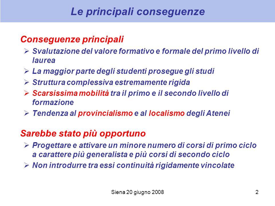 Siena 20 giugno 20082 Le principali conseguenze Conseguenze principali Svalutazione del valore formativo e formale del primo livello di laurea La magg