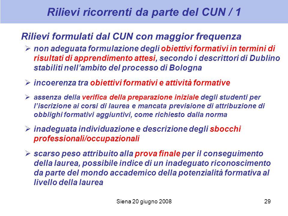 Siena 20 giugno 200829 Rilievi ricorrenti da parte del CUN / 1 Rilievi formulati dal CUN con maggior frequenza non adeguata formulazione degli obietti