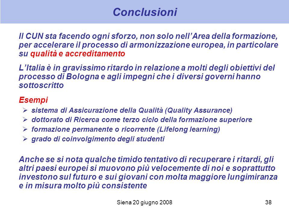 Siena 20 giugno 200838 Conclusioni Il CUN sta facendo ogni sforzo, non solo nellArea della formazione, per accelerare il processo di armonizzazione eu