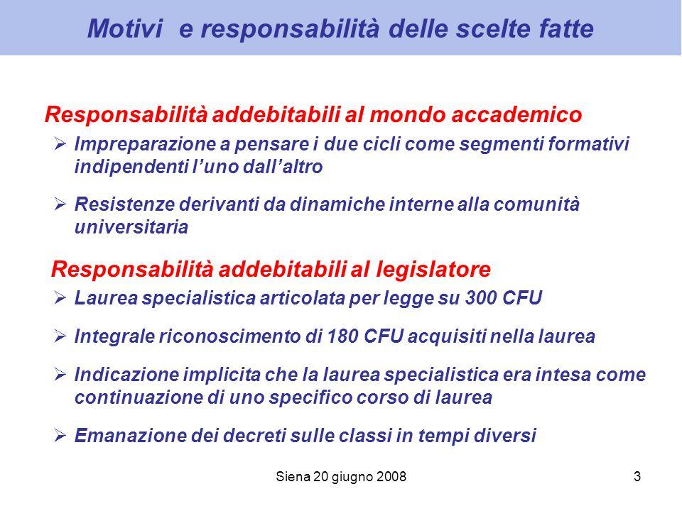 Siena 20 giugno 20083 Motivi e responsabilità delle scelte fatte Responsabilità addebitabili al mondo accademico Impreparazione a pensare i due cicli