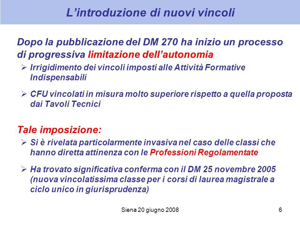 Siena 20 giugno 20086 Lintroduzione di nuovi vincoli Dopo la pubblicazione del DM 270 ha inizio un processo di progressiva limitazione dellautonomia I