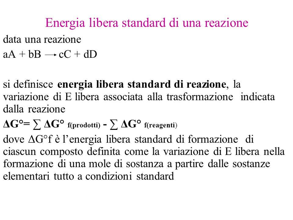 Energia libera standard di una reazione data una reazione aA + bB cC + dD si definisce energia libera standard di reazione, la variazione di E libera
