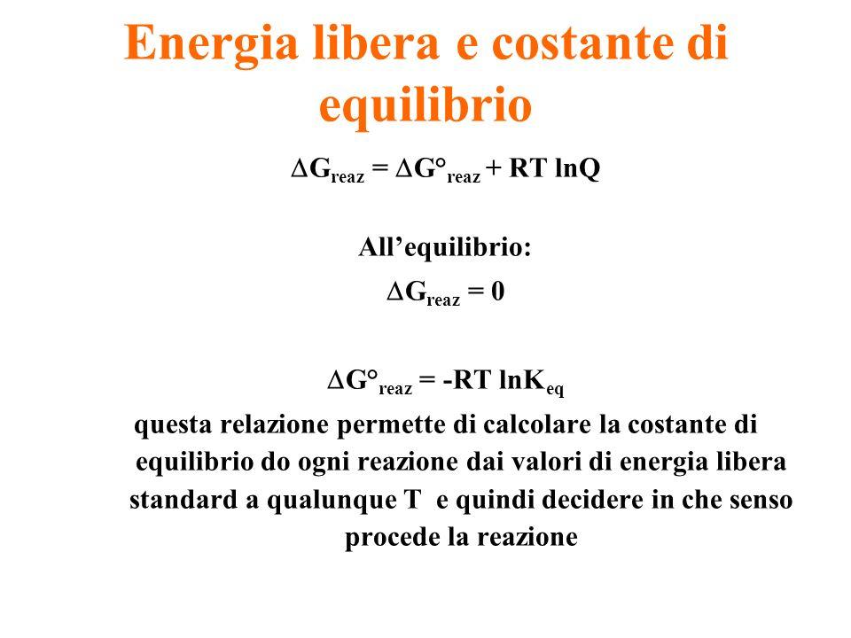 Energia libera e costante di equilibrio G reaz = G° reaz + RT lnQ Allequilibrio: G reaz = 0 G° reaz = -RT lnK eq questa relazione permette di calcolar