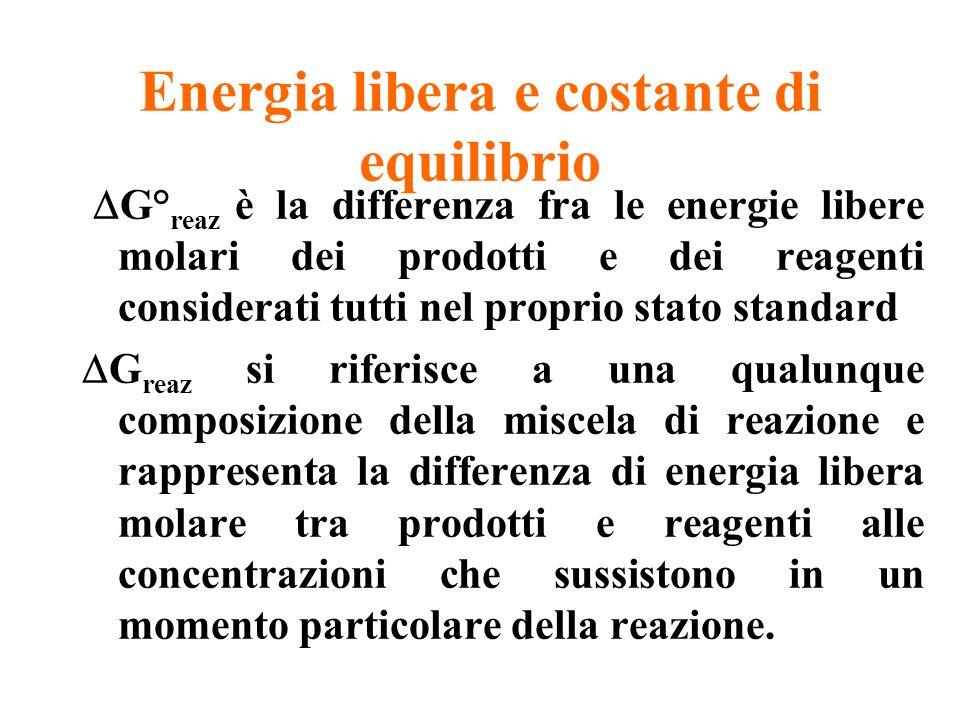 Energia libera e costante di equilibrio G° reaz è la differenza fra le energie libere molari dei prodotti e dei reagenti considerati tutti nel proprio