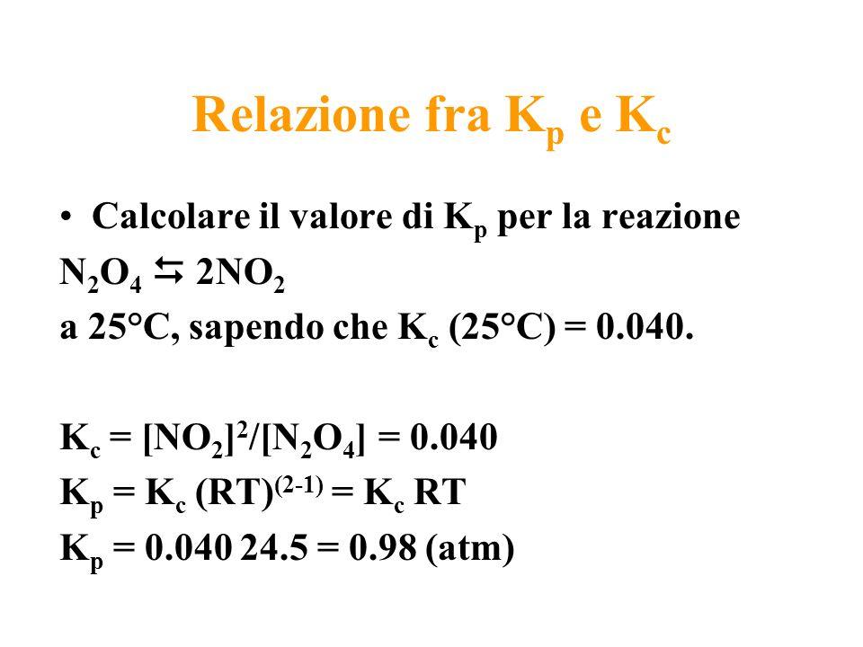 Relazione fra K p e K c Calcolare il valore di K p per la reazione N 2 O 4 2NO 2 a 25°C, sapendo che K c (25°C) = 0.040. K c = [NO 2 ] 2 /[N 2 O 4 ] =