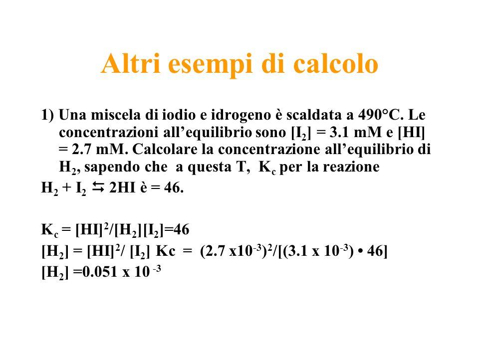 Altri esempi di calcolo 1) Una miscela di iodio e idrogeno è scaldata a 490°C. Le concentrazioni allequilibrio sono [I 2 ] = 3.1 mM e [HI] = 2.7 mM. C