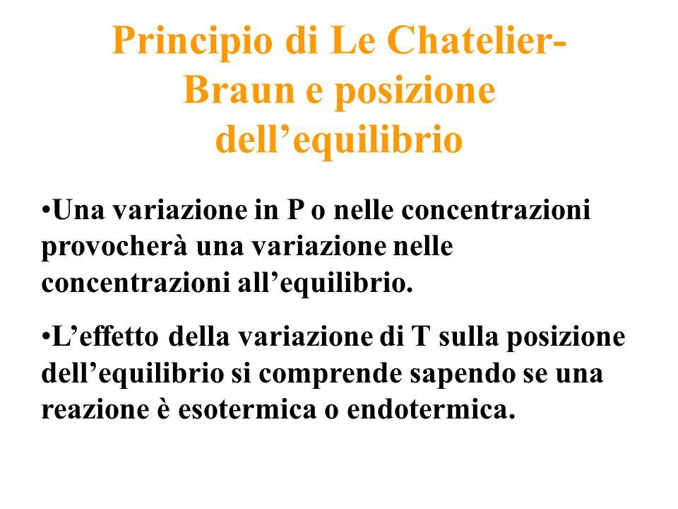 Principio di Le Chatelier- Braun e posizione dellequilibrio Una variazione in P o nelle concentrazioni provocherà una variazione nelle concentrazioni