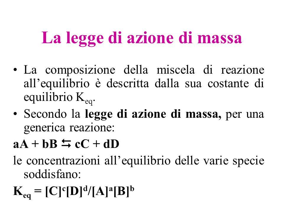 La legge di azione di massa La composizione della miscela di reazione allequilibrio è descritta dalla sua costante di equilibrio K eq. Secondo la legg