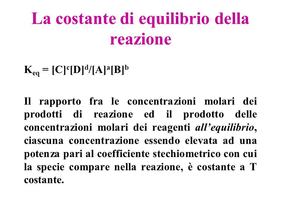 La costante di equilibrio della reazione K eq = [C] c [D] d /[A] a [B] b Il rapporto fra le concentrazioni molari dei prodotti di reazione ed il prodo