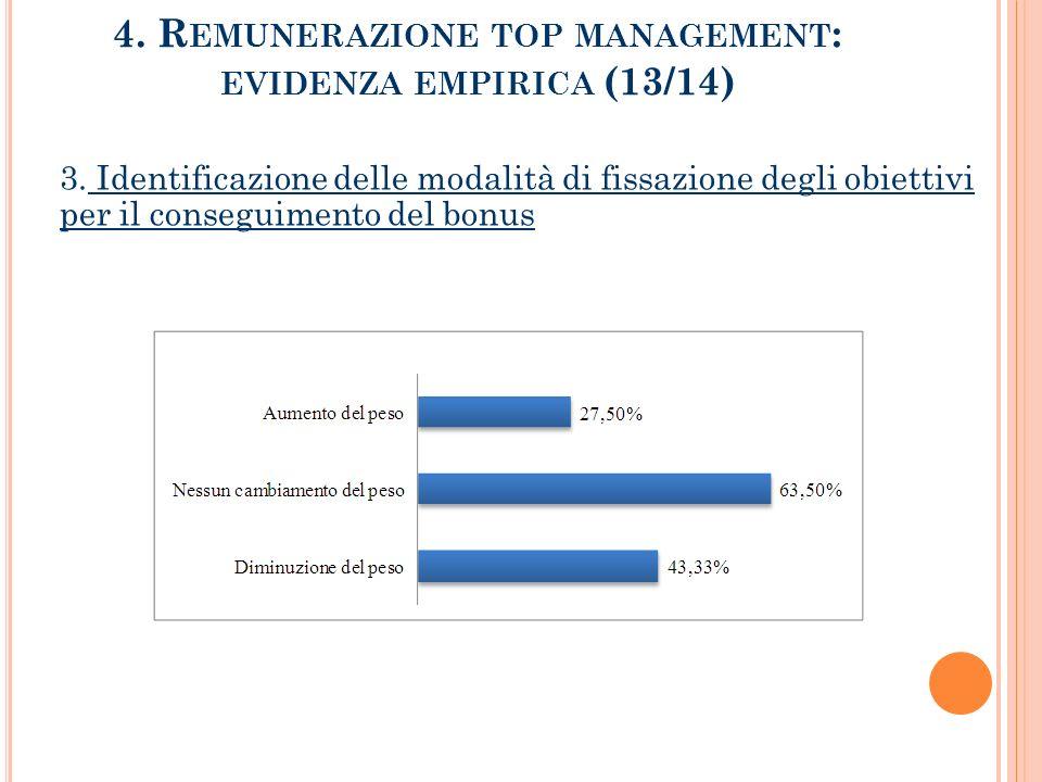4.R EMUNERAZIONE TOP MANAGEMENT : EVIDENZA EMPIRICA (13/14) 3.