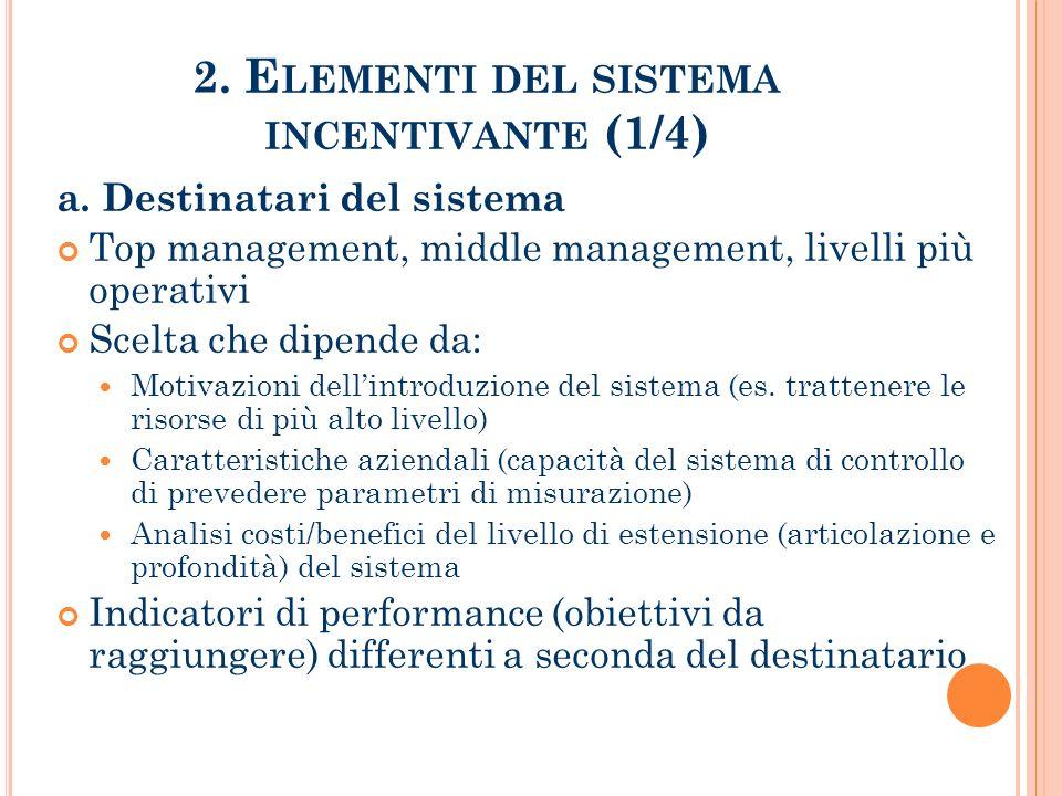 2.E LEMENTI DEL SISTEMA INCENTIVANTE (2/4) b.