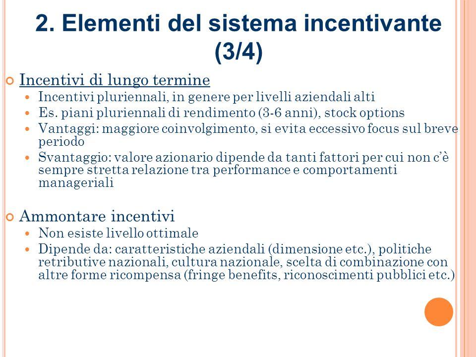 Incentivi di lungo termine Incentivi pluriennali, in genere per livelli aziendali alti Es.