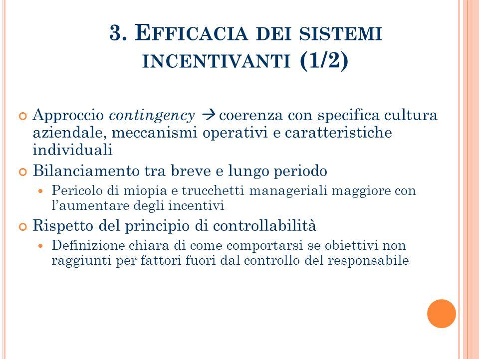 4.R EMUNERAZIONE TOP MANAGEMENT : EVIDENZA EMPIRICA (10/14) Italia : 1.