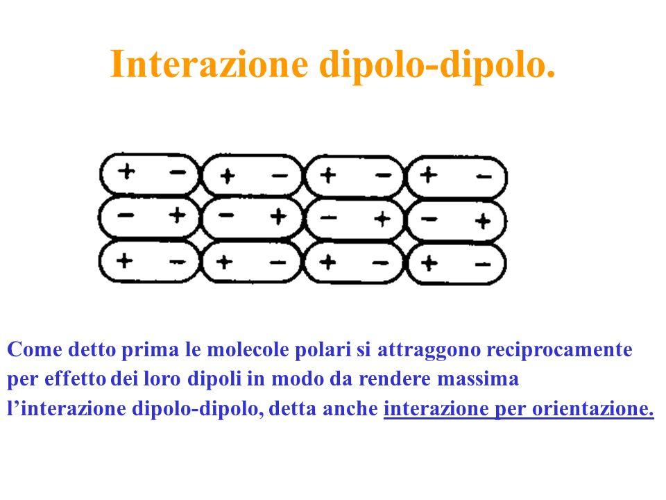Interazione dipolo-dipolo. Come detto prima le molecole polari si attraggono reciprocamente per effetto dei loro dipoli in modo da rendere massima lin