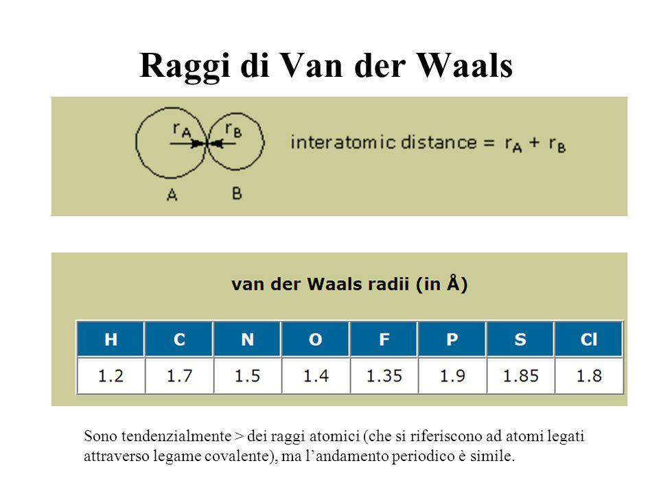 Raggi di Van der Waals Sono tendenzialmente > dei raggi atomici (che si riferiscono ad atomi legati attraverso legame covalente), ma landamento period