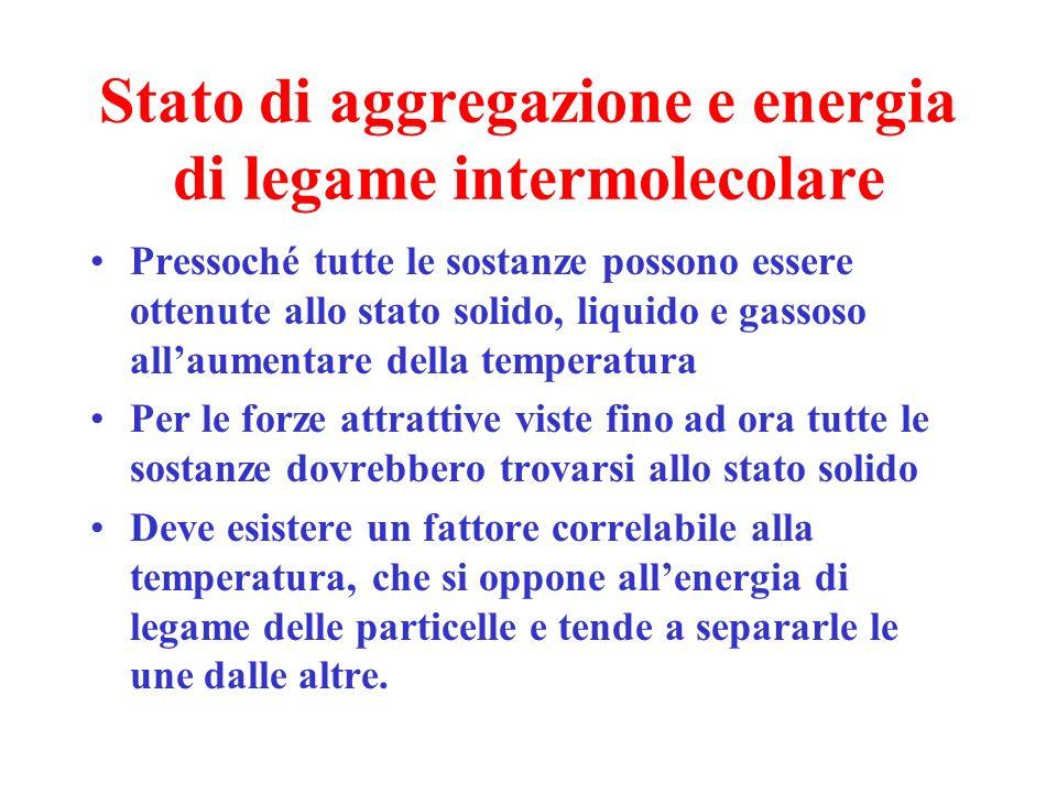 Stato di aggregazione e energia di legame intermolecolare Pressoché tutte le sostanze possono essere ottenute allo stato solido, liquido e gassoso all