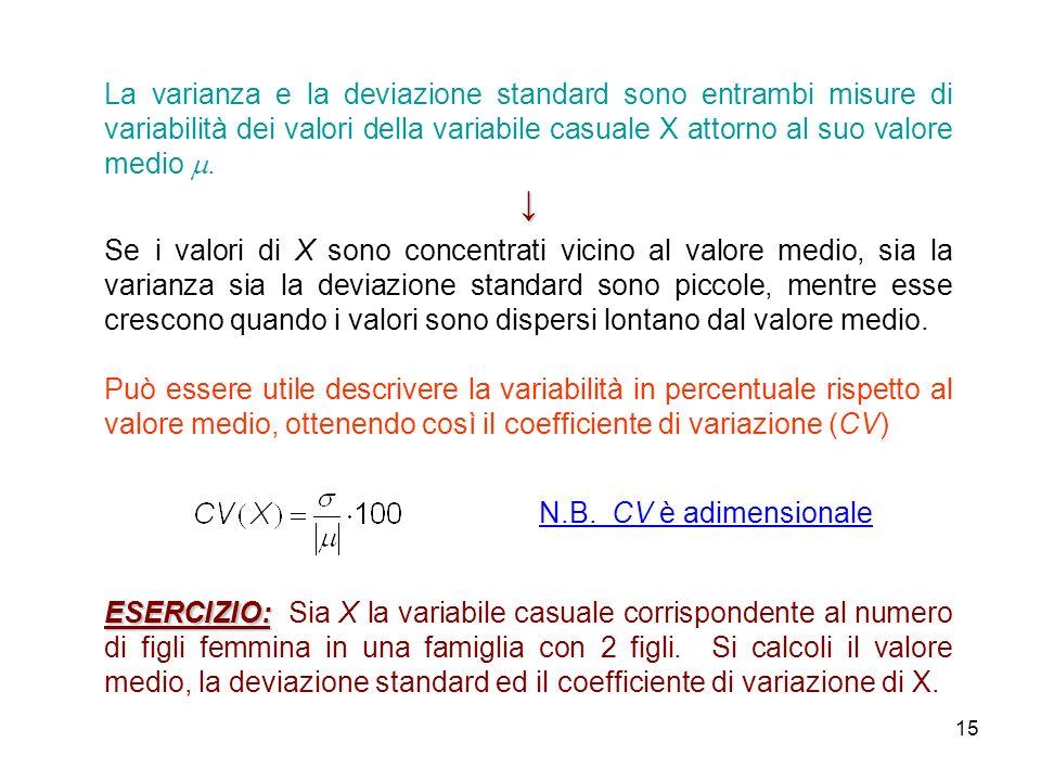 15 La varianza e la deviazione standard sono entrambi misure di variabilità dei valori della variabile casuale X attorno al suo valore medio.