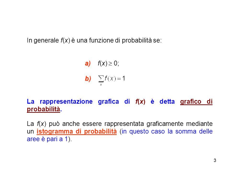 3 In generale f(x) è una funzione di probabilità se: a) a) f(x) 0; b) b) La rappresentazione grafica di f(x) è detta grafico di probabilità.