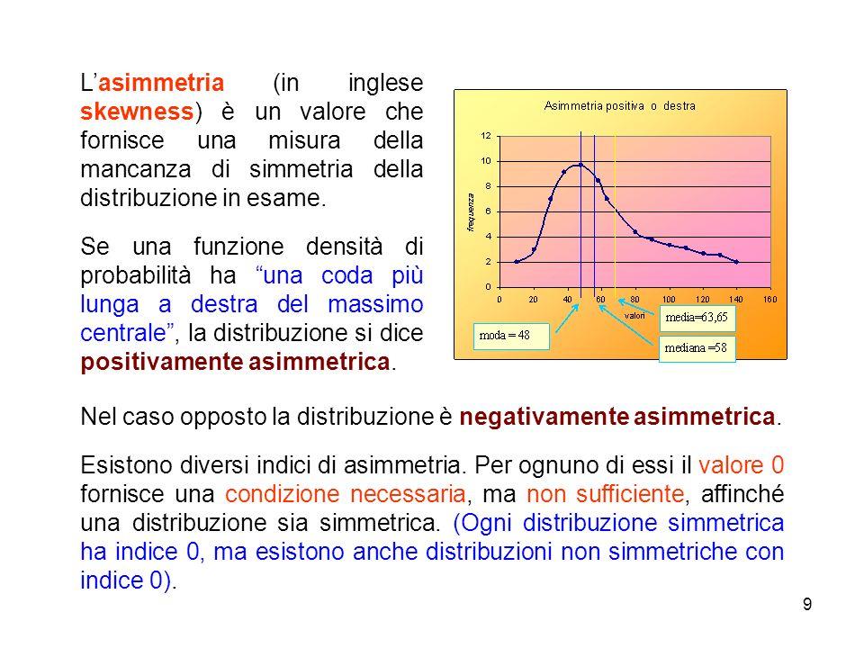 9 Nel caso opposto la distribuzione è negativamente asimmetrica.