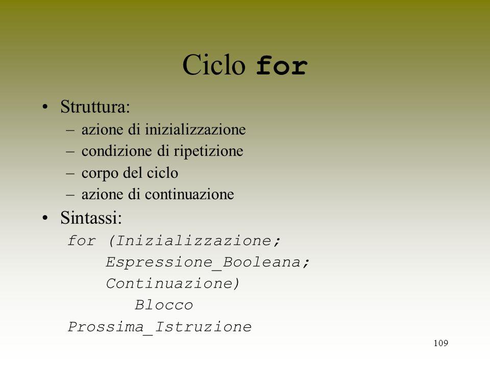 109 Ciclo for Struttura: –azione di inizializzazione –condizione di ripetizione –corpo del ciclo –azione di continuazione Sintassi: for (Inizializzazi
