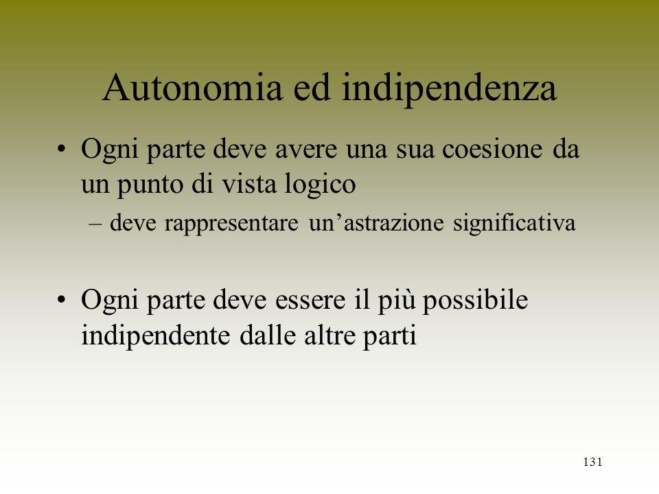 131 Autonomia ed indipendenza Ogni parte deve avere una sua coesione da un punto di vista logico –deve rappresentare unastrazione significativa Ogni p