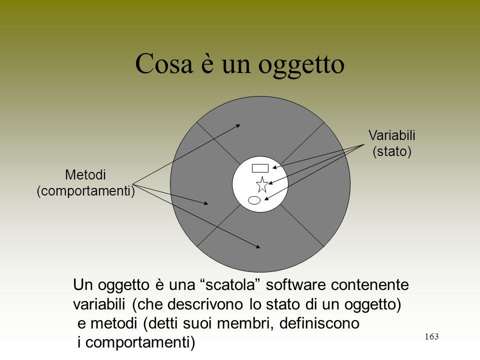 163 Cosa è un oggetto Metodi (comportamenti) Variabili (stato) Un oggetto è una scatola software contenente variabili (che descrivono lo stato di un o
