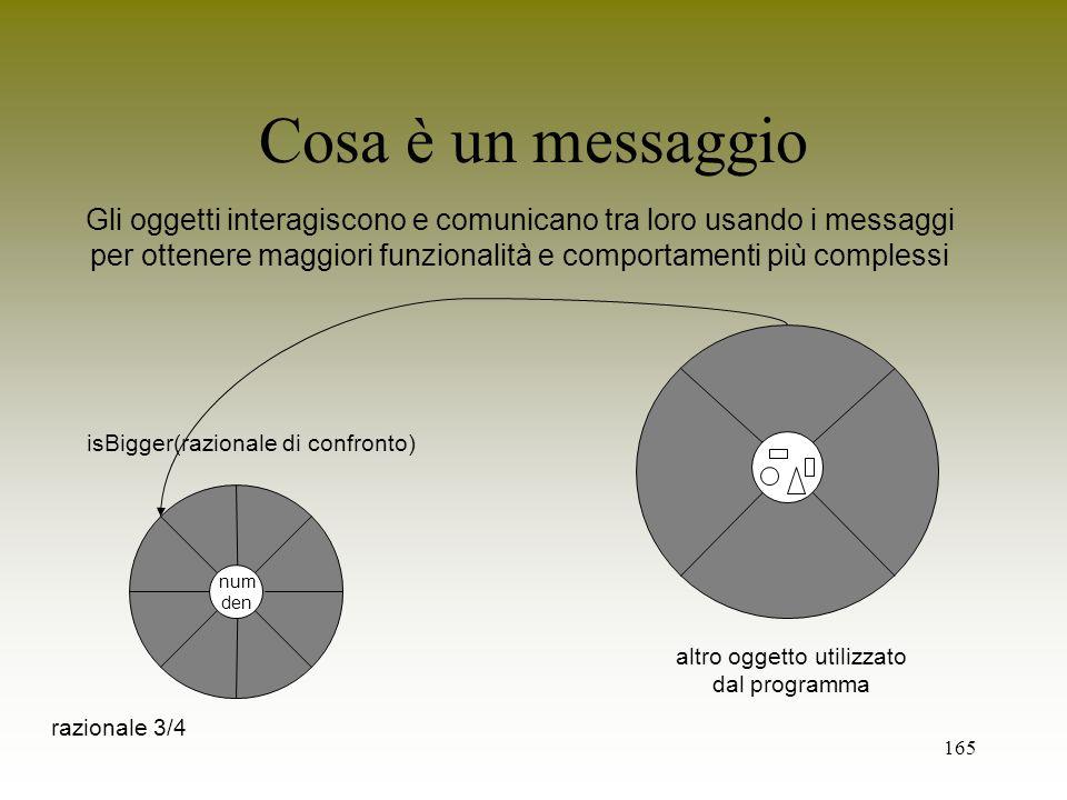 165 Cosa è un messaggio altro oggetto utilizzato dal programma razionale 3/4 num den isBigger(razionale di confronto) Gli oggetti interagiscono e comu