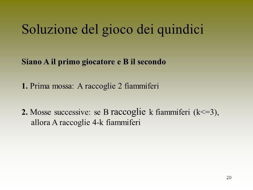 20 Soluzione del gioco dei quindici Siano A il primo giocatore e B il secondo 1. Prima mossa: A raccoglie 2 fiammiferi 2. Mosse successive: se B racco
