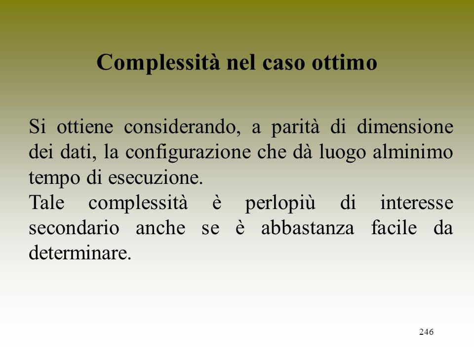 246 Complessità nel caso ottimo Si ottiene considerando, a parità di dimensione dei dati, la configurazione che dà luogo alminimo tempo di esecuzione.