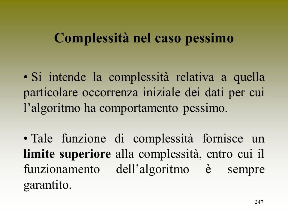 247 Complessità nel caso pessimo Si intende la complessità relativa a quella particolare occorrenza iniziale dei dati per cui lalgoritmo ha comportame