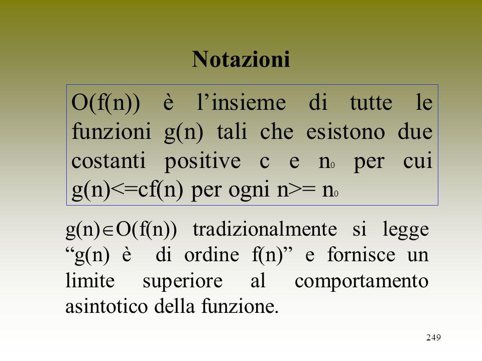 249 Notazioni g(n) O(f(n)) tradizionalmente si legge g(n) è di ordine f(n) e fornisce un limite superiore al comportamento asintotico della funzione.