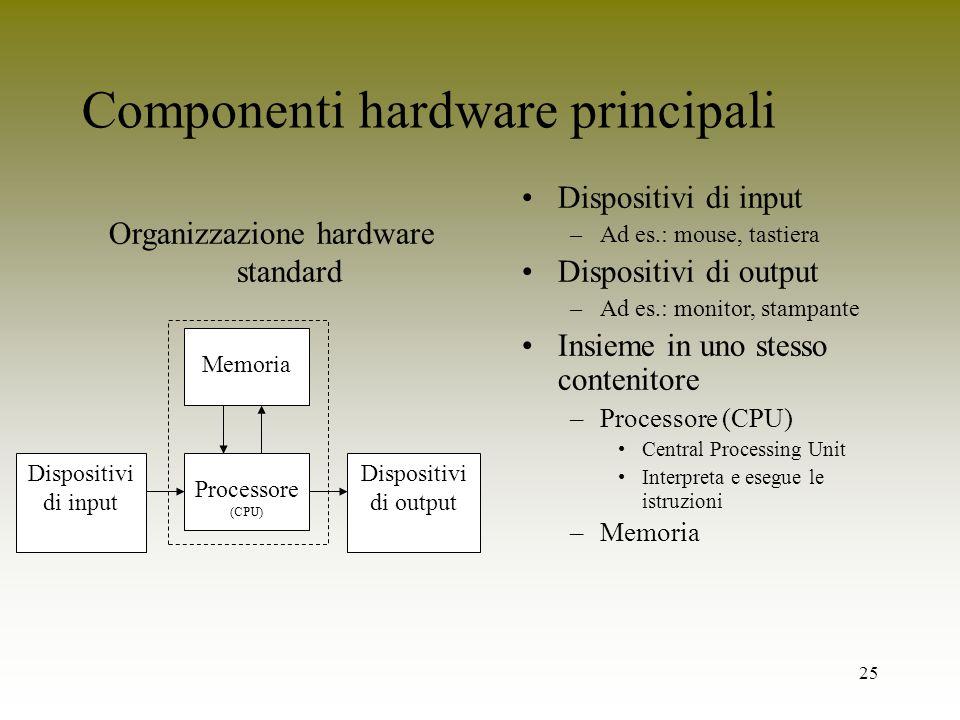 25 Componenti hardware principali Dispositivi di input –Ad es.: mouse, tastiera Dispositivi di output –Ad es.: monitor, stampante Insieme in uno stess