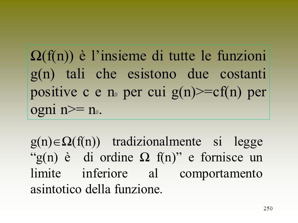 250 (f(n)) è linsieme di tutte le funzioni g(n) tali che esistono due costanti positive c e n 0 per cui g(n)>=cf(n) per ogni n>= n 0. g(n) (f(n)) trad