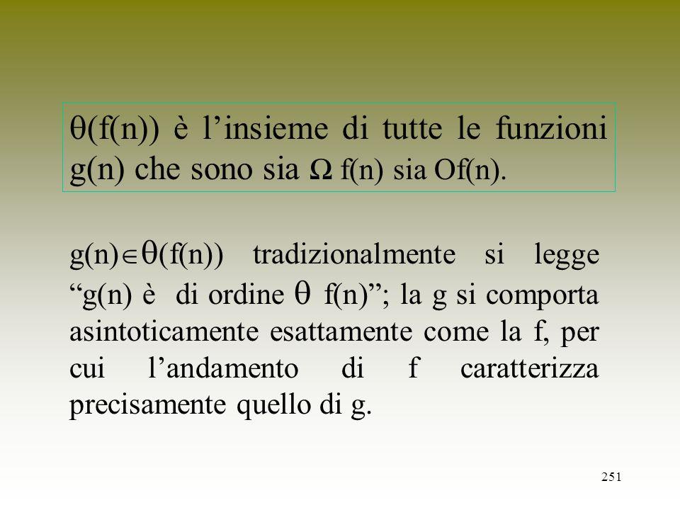 251 (f(n)) è linsieme di tutte le funzioni g(n) che sono sia f(n) sia Of(n). g(n) (f(n)) tradizionalmente si legge g(n) è di ordine f(n); la g si comp