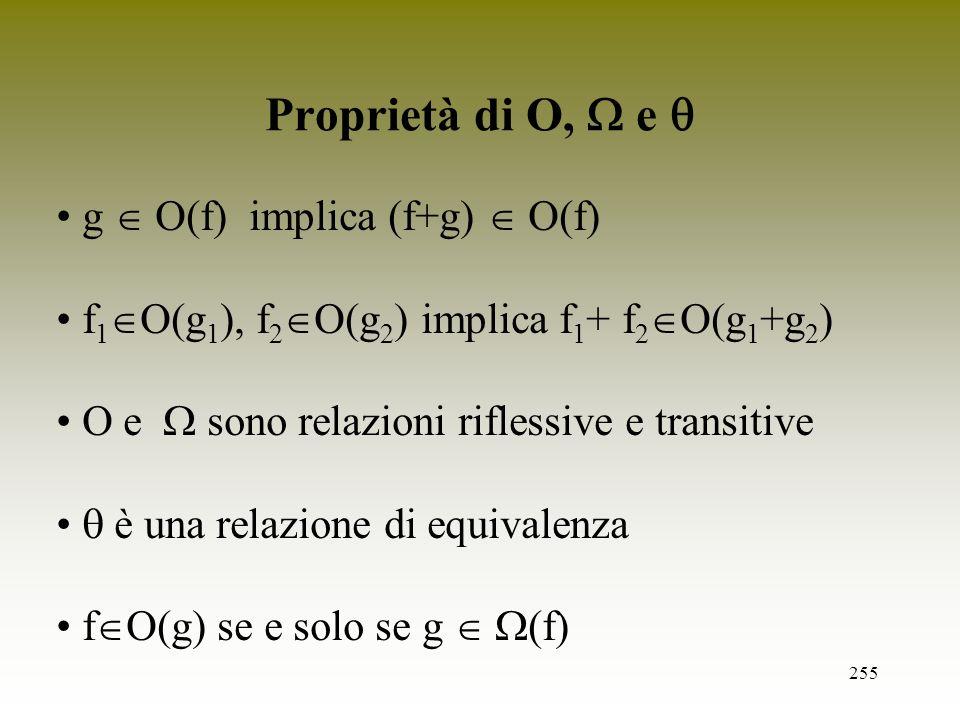 255 Proprietà di O, e g O(f) implica (f+g) O(f) f 1 O(g 1 ), f 2 O(g 2 ) implica f 1 + f 2 O(g 1 +g 2 ) O e sono relazioni riflessive e transitive è u