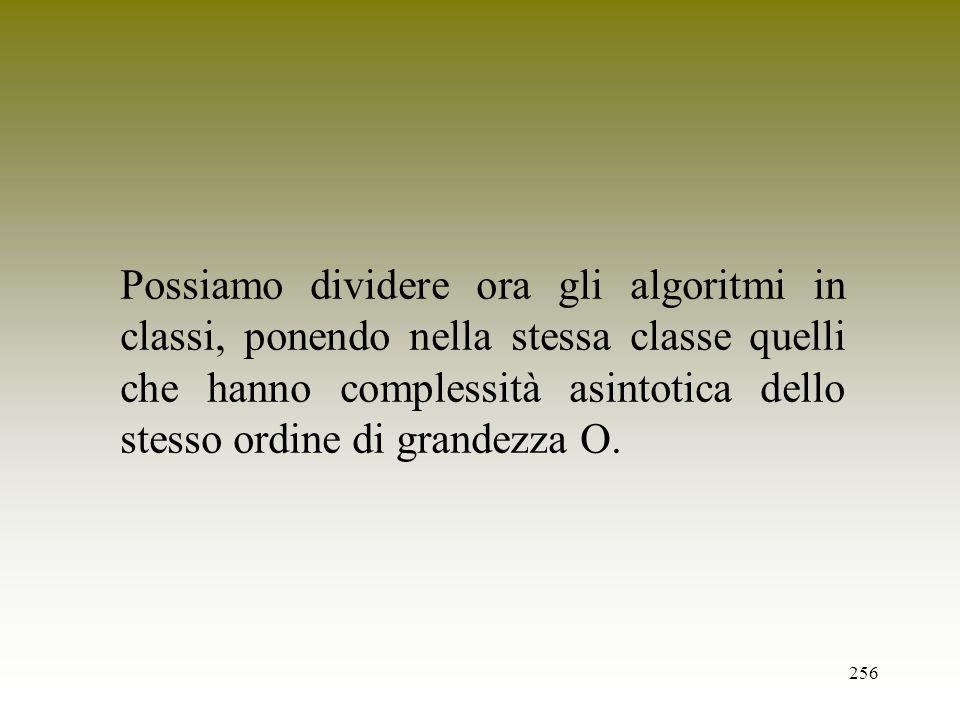 256 Possiamo dividere ora gli algoritmi in classi, ponendo nella stessa classe quelli che hanno complessità asintotica dello stesso ordine di grandezz
