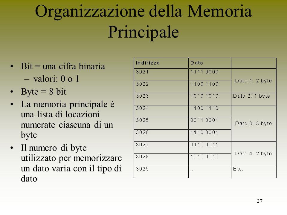 27 Organizzazione della Memoria Principale Bit = una cifra binaria –valori: 0 o 1 Byte = 8 bit La memoria principale è una lista di locazioni numerate