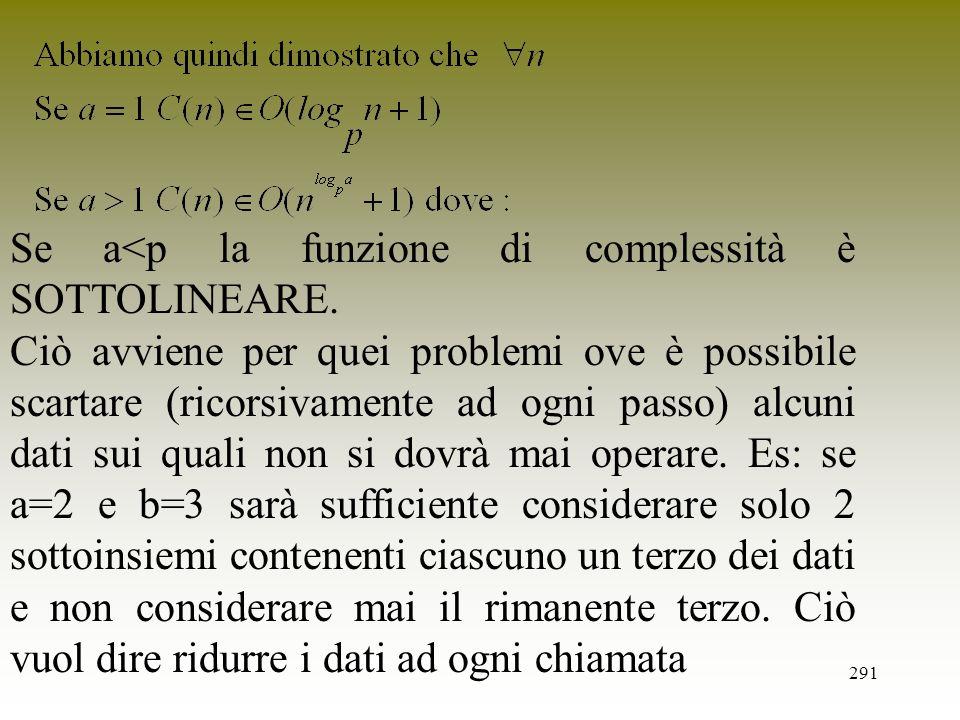 291 Se a<p la funzione di complessità è SOTTOLINEARE. Ciò avviene per quei problemi ove è possibile scartare (ricorsivamente ad ogni passo) alcuni dat