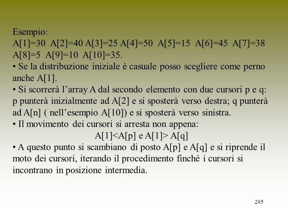 295 Esempio: A[1]=30 A[2]=40 A[3]=25 A[4]=50 A[5]=15 A[6]=45 A[7]=38 A[8]=5 A[9]=10 A[10]=35. Se la distribuzione iniziale è casuale posso scegliere c