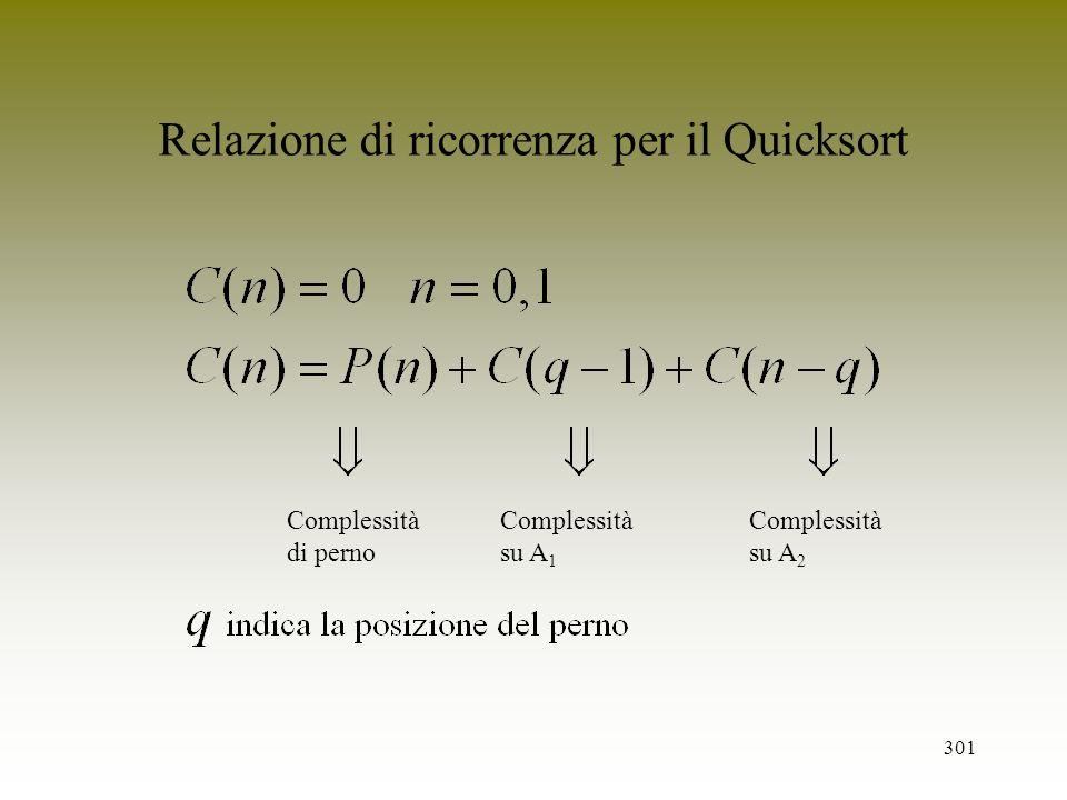 301 Relazione di ricorrenza per il Quicksort Complessità di perno Complessità su A 1 Complessità su A 2