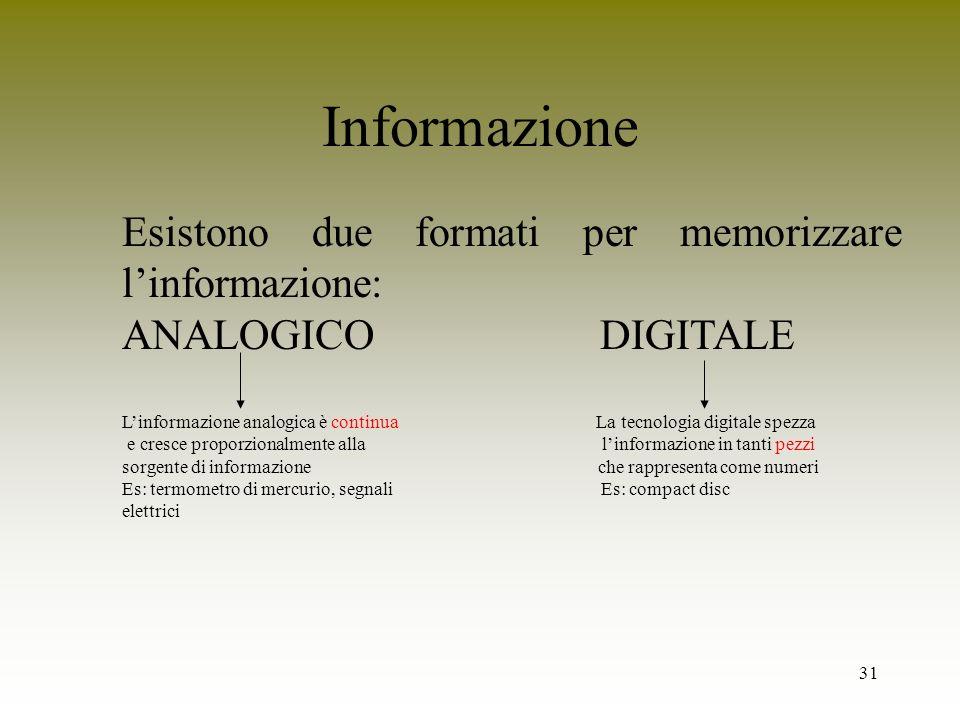 31 Informazione Esistono due formati per memorizzare linformazione: ANALOGICO DIGITALE Linformazione analogica è continua La tecnologia digitale spezz