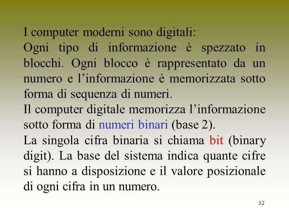 32 I computer moderni sono digitali: Ogni tipo di informazione è spezzato in blocchi. Ogni blocco è rappresentato da un numero e linformazione è memor
