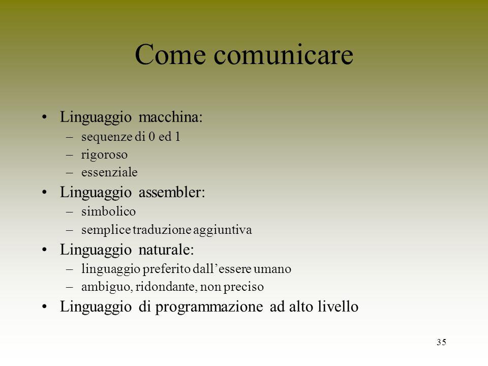 35 Come comunicare Linguaggio macchina: –sequenze di 0 ed 1 –rigoroso –essenziale Linguaggio assembler: –simbolico –semplice traduzione aggiuntiva Lin