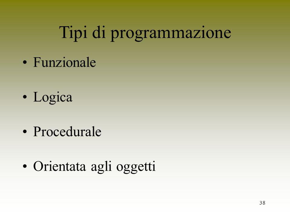 38 Tipi di programmazione Funzionale Logica Procedurale Orientata agli oggetti