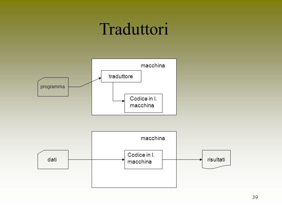 39 Traduttori traduttore programma macchina Codice in l. macchina dati macchina Codice in l. macchina risultati