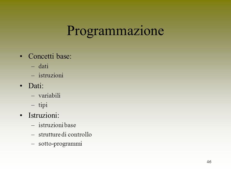 46 Programmazione Concetti base: –dati –istruzioni Dati: –variabili –tipi Istruzioni: –istruzioni base –strutture di controllo –sotto-programmi