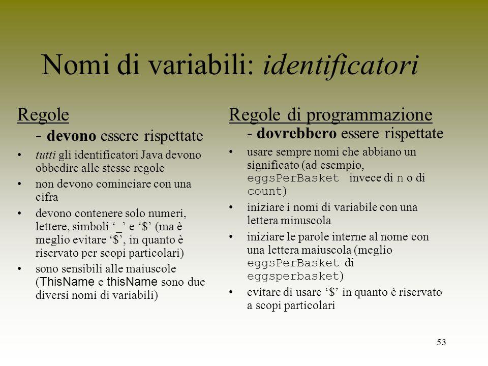 53 Nomi di variabili: identificatori Regole - devono essere rispettate tutti gli identificatori Java devono obbedire alle stesse regole non devono com