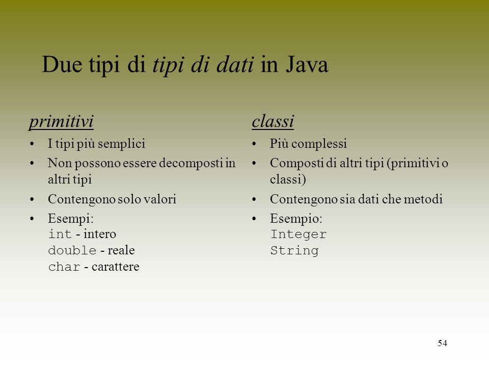 54 Due tipi di tipi di dati in Java primitivi I tipi più semplici Non possono essere decomposti in altri tipi Contengono solo valori Esempi: int - int