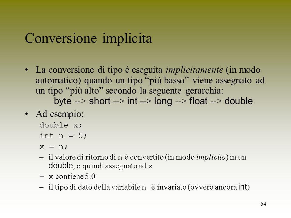 64 Conversione implicita La conversione di tipo è eseguita implicitamente (in modo automatico) quando un tipo più basso viene assegnato ad un tipo più