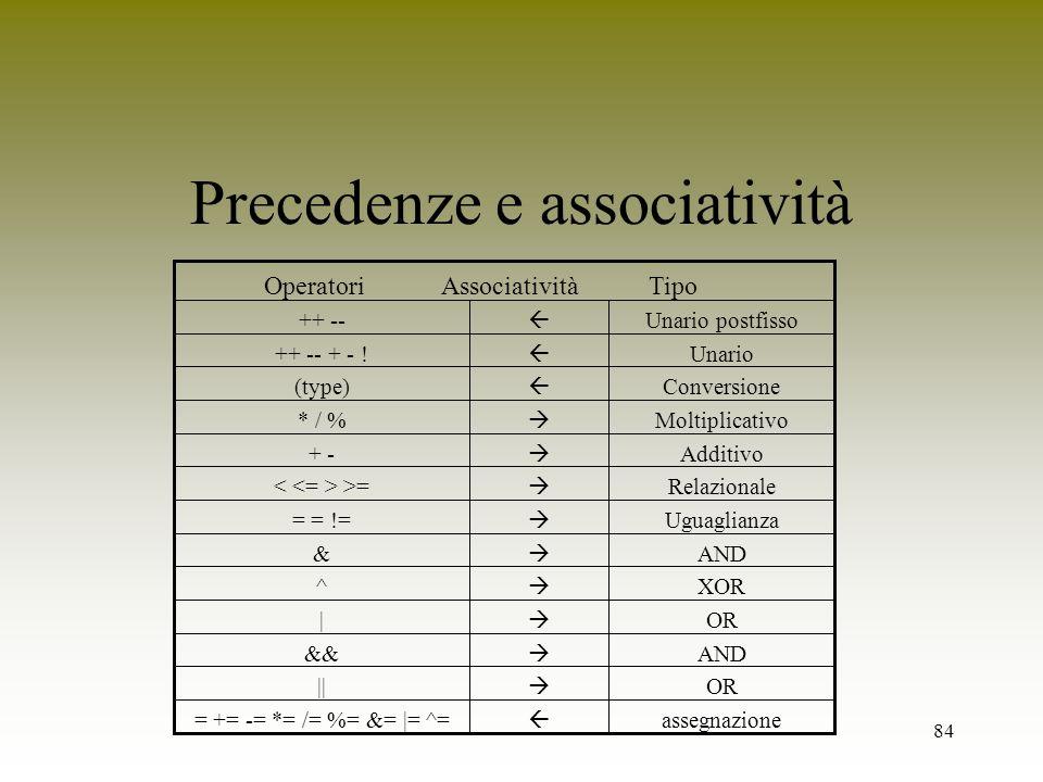 84 Precedenze e associatività Unario ++ -- + - ! Unario postfisso ++ -- assegnazione = += -= *= /= %= &= |= ^= OR || AND && OR | XOR ^ AND & Uguaglian